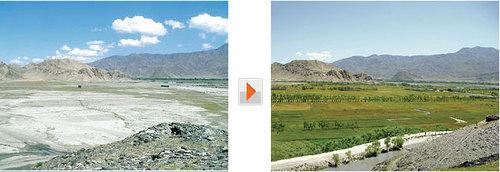 用水路の変遷